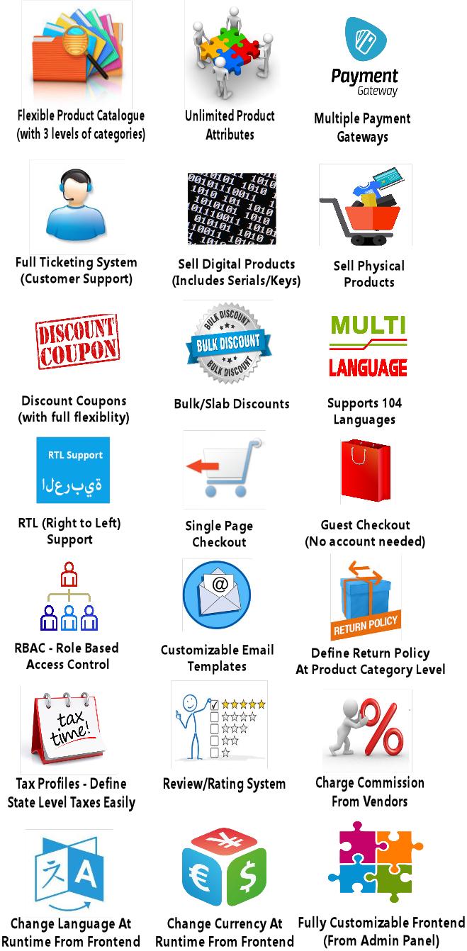 MulteCart Ultimate Ecommerce - Digital Multivendor Marketplace Ecommerce - eShop CMS - 2