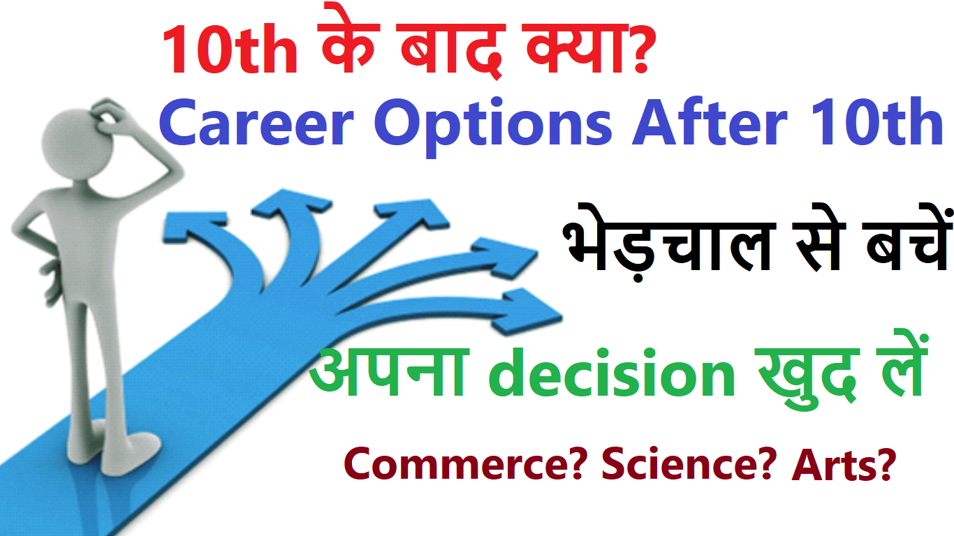 10th ke baad kya kare – Career Options After 10th Hindi