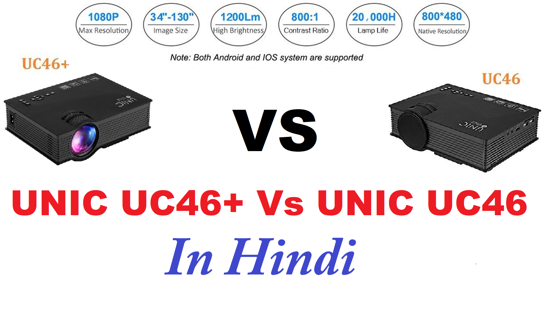 Unic UC46 Vs Unic UC46 Plus (Hindi) – UC46 Vs UC46+